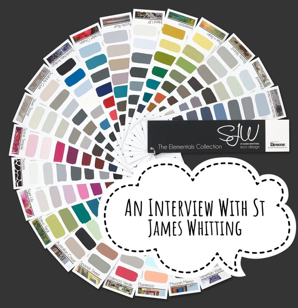 An Interview With St James Whitting Traveling By Yourself Creating A Blog Graphic Organizer Template