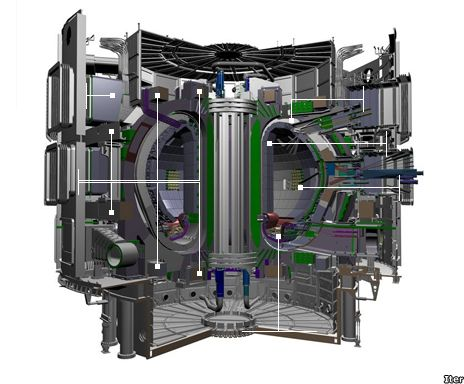 'Critical phase' for Iter fusion dream