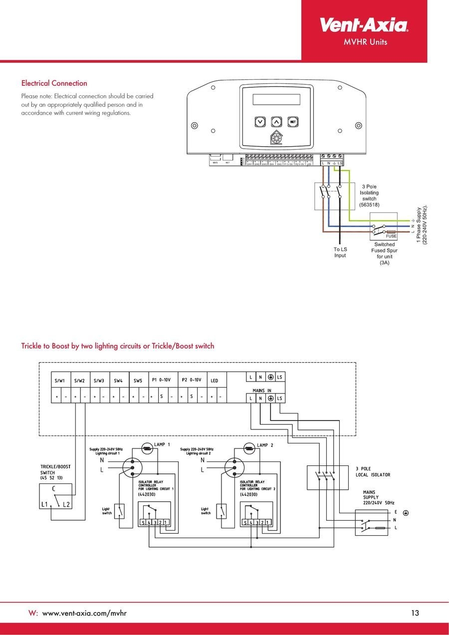 kinetic wiring diagram wiring diagram pass kinetic honda wiring diagram wiring diagram diagram electrical vent [ 900 x 1273 Pixel ]