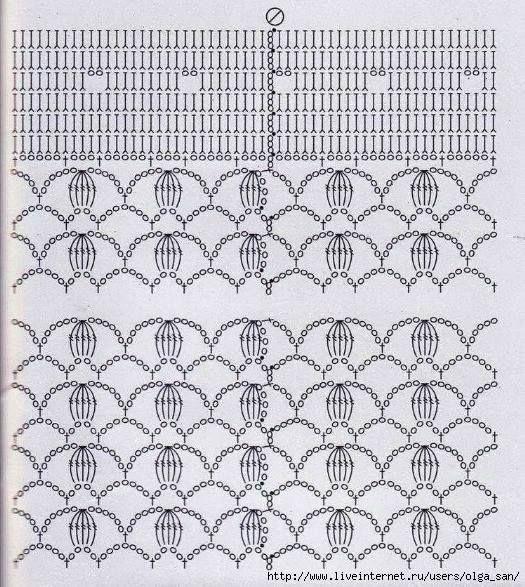 Mochila en crochet, patrón #1 | Mochilas | Pinterest | Crochet ...