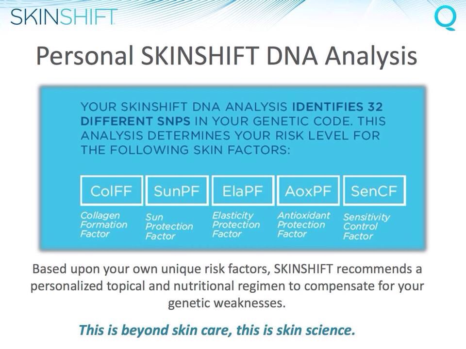 Take the guesswork out of your skincare. With SKINSHIFT we are looking to your DNA for the answers!  Your DNA your skincare! www.myskinshift.com/kileneschelle