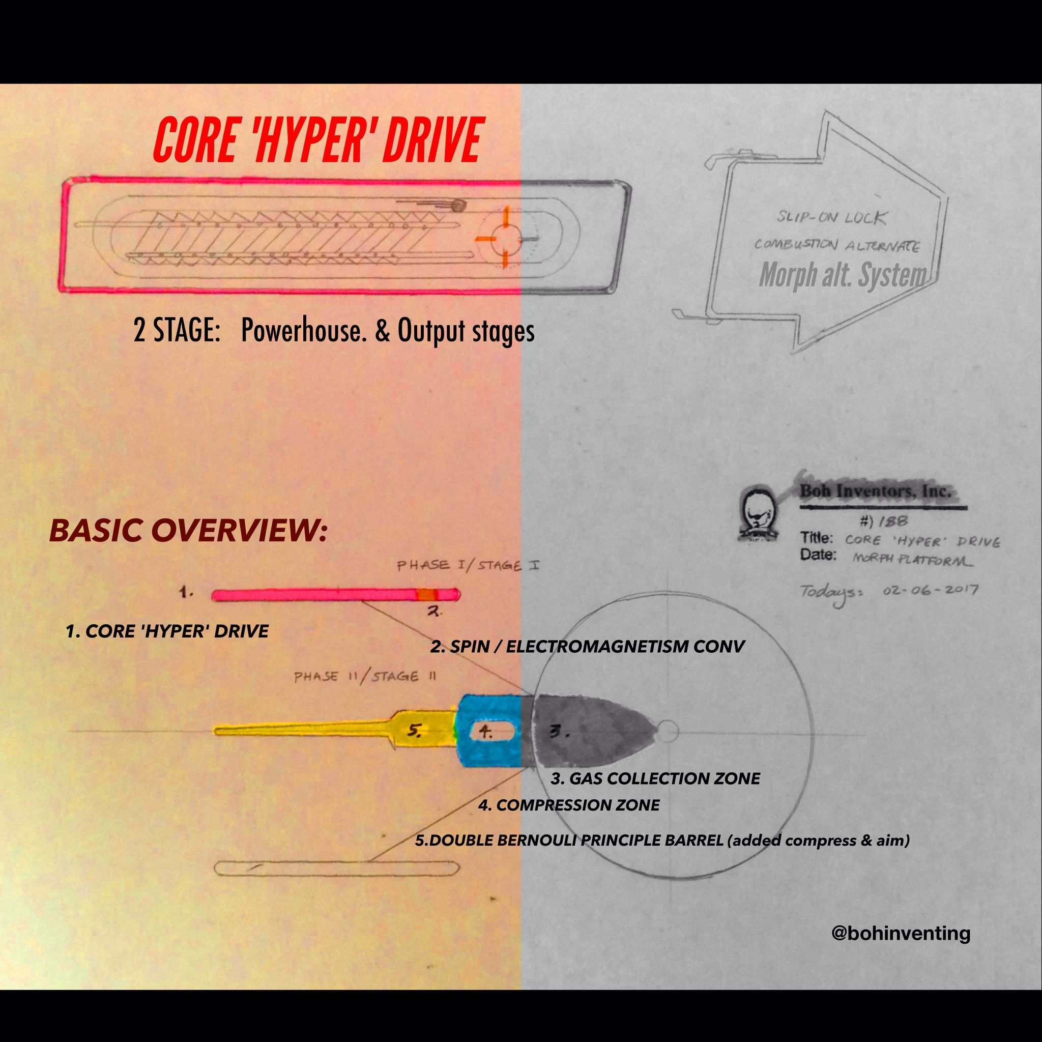 The Core Hyper Drive Is Two Step Space Zero Gravity Propulsion Hyperdrive Wiring Diagram System And Yes