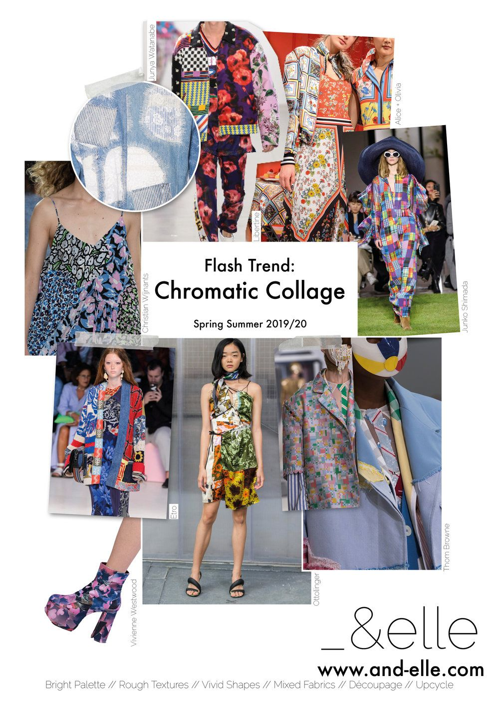 Trend Report SS19 Print Design Collage Pattern Mixing