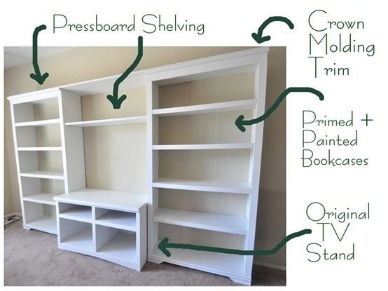 DIY Builtin Shelving This Shelf Would Be Perfect For The Office - Diy built in shelves