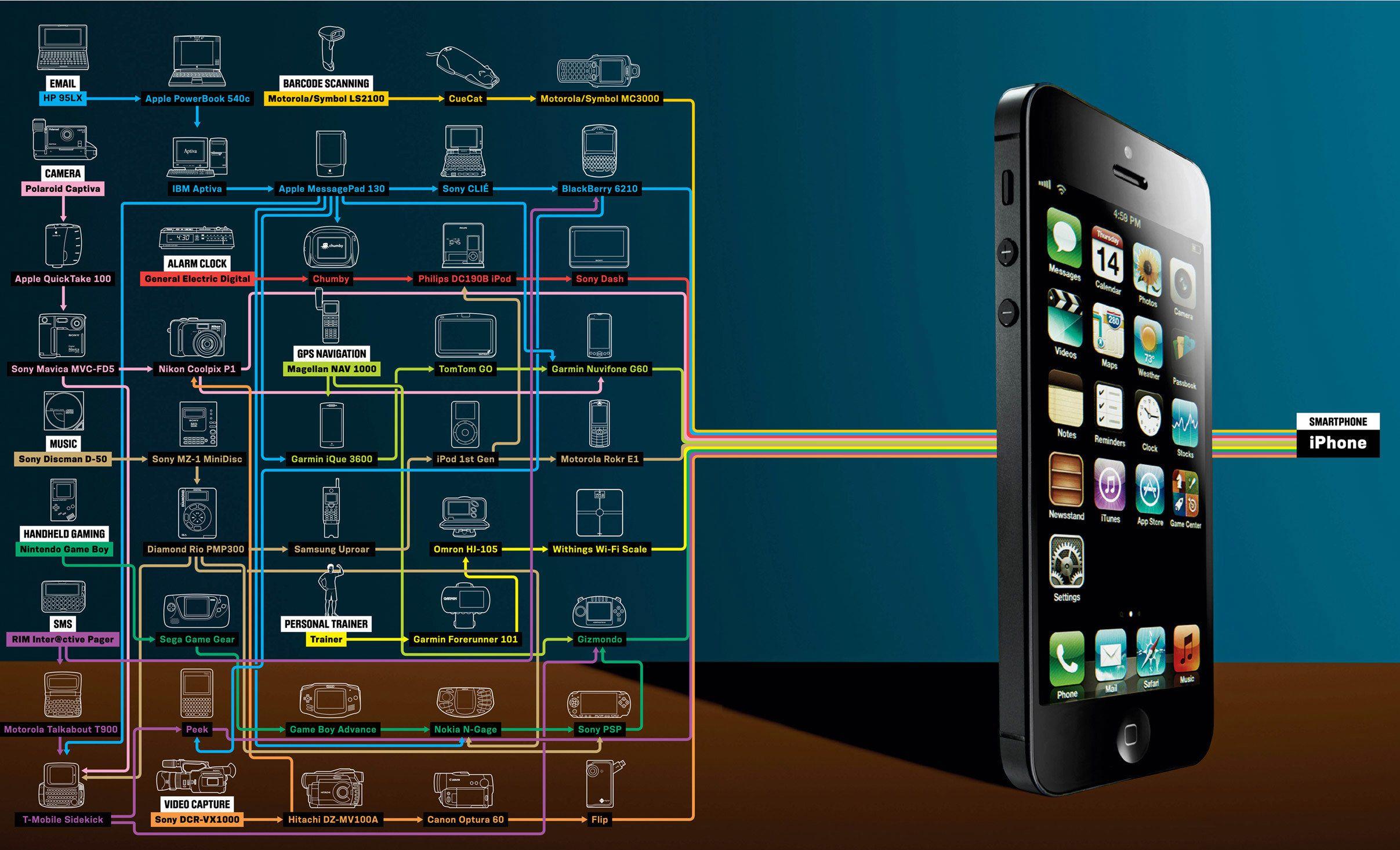 Wallpaper iphone rov - Free Iphone Wallpaper