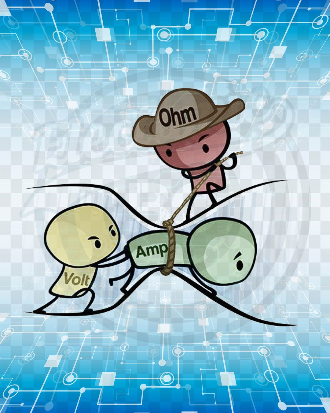 Easy Way To Understand Ohm S Law