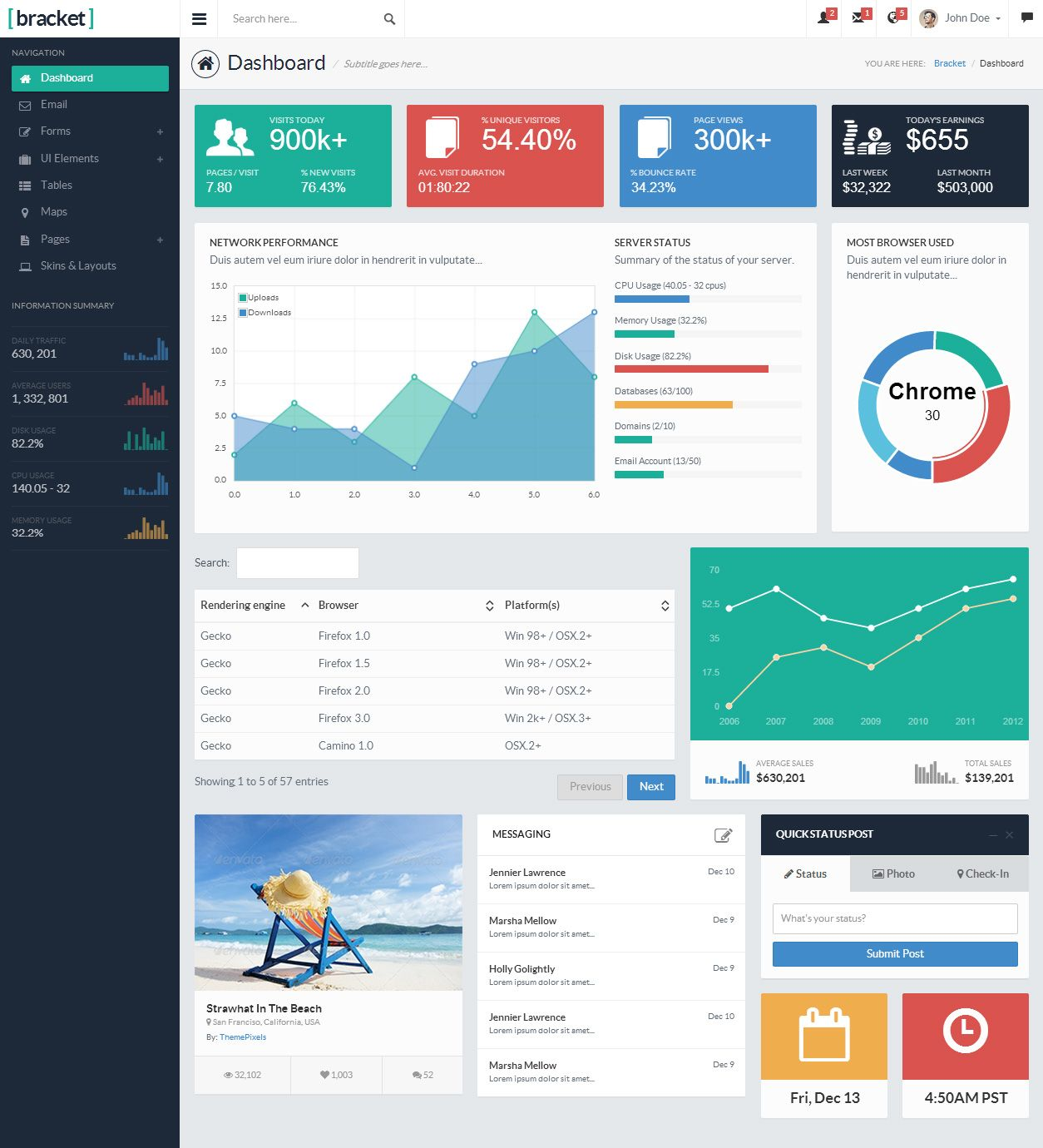 Neon is Premium full Responsive Flat admin dashboard template ...
