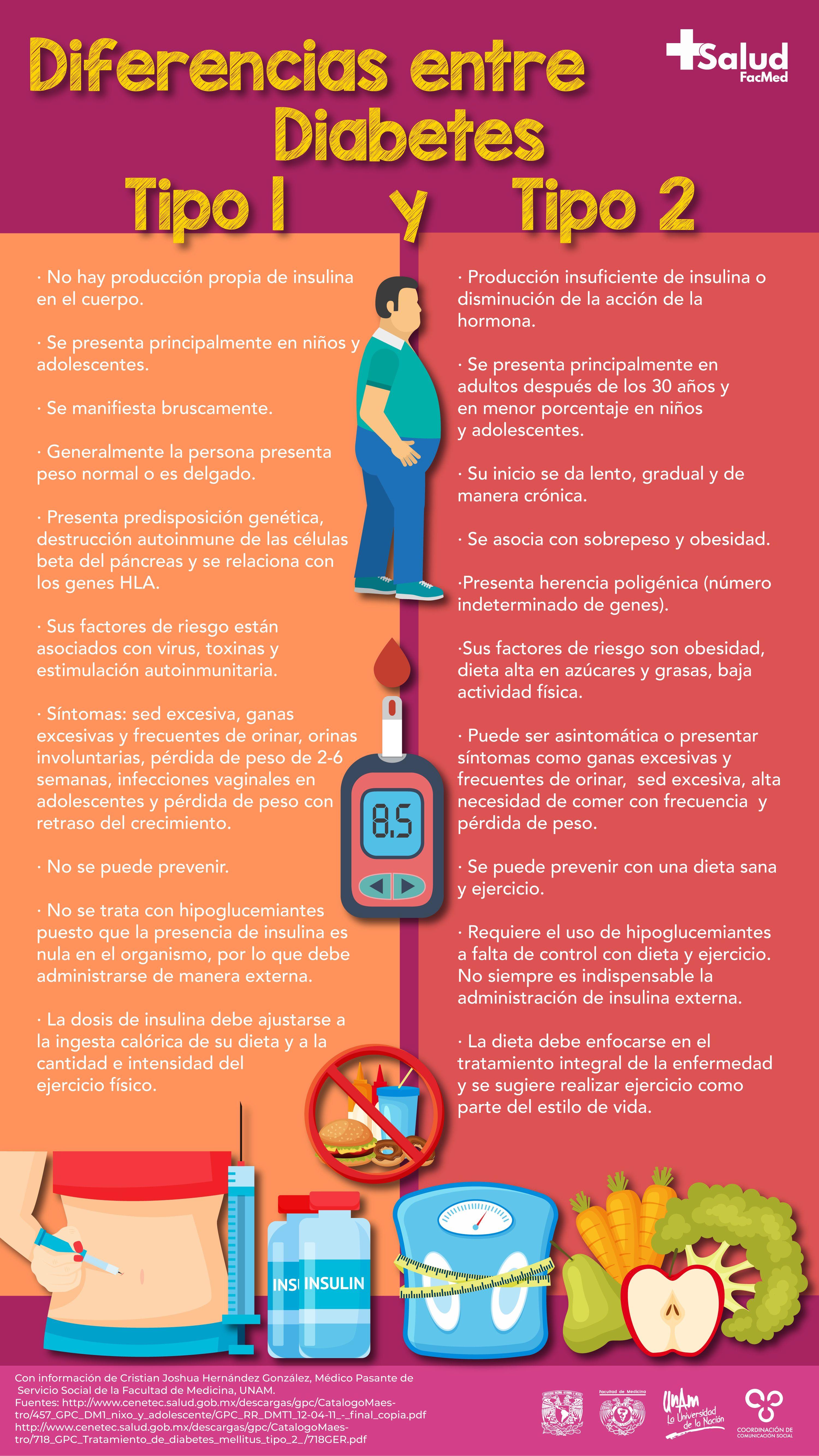dieta y ejercicio para la diabetes tipo 1