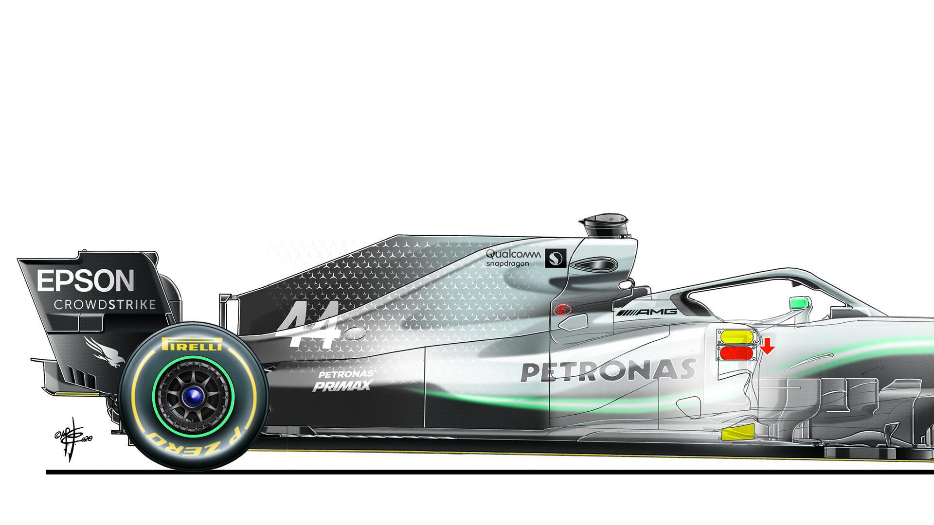 Tech Insight How A Ferrari Like Sidepod Tweak Could Help Mercedes Go Even Faster In 2020 Formula 1 In 2020 Ferrari Mercedes Formula 1