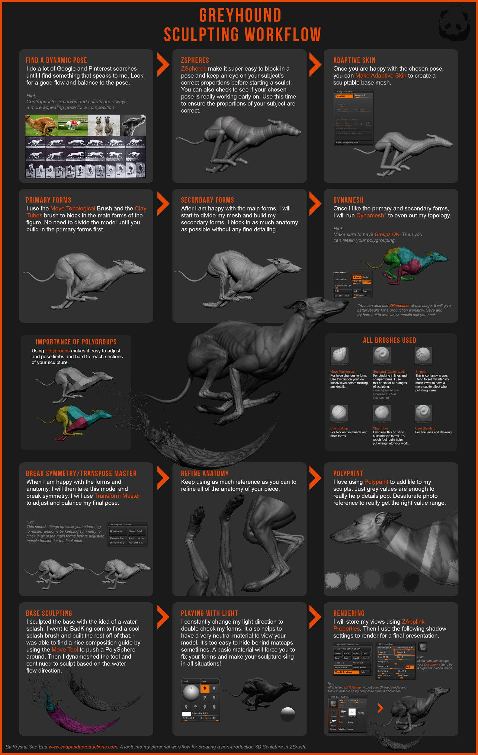 Here S A Look Into My Personal Workflow For Creating A Non Production 3d Sculpture In Zbrush Zbrush Zbrush Models Sculpting Tutorials