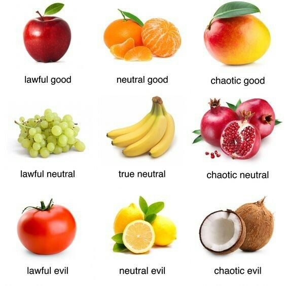 Food Alignment Chart  Personality Mainly Mbti All