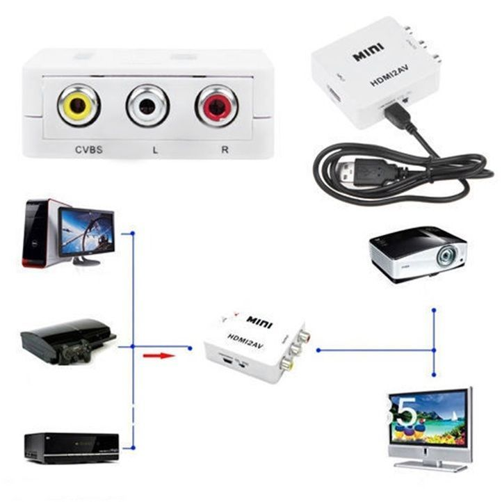 Hdmi To Rca Converter For Old Tv