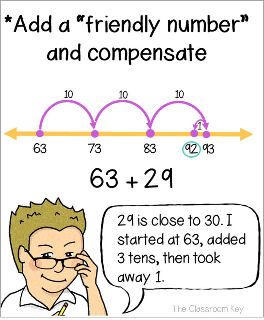 Open Number Lines Explained   Math skills, Common cores and Math