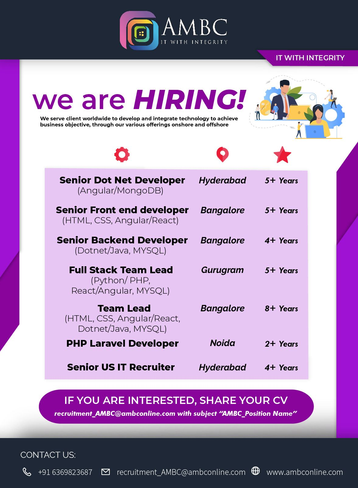 We are hiring for the following positions. Eligible