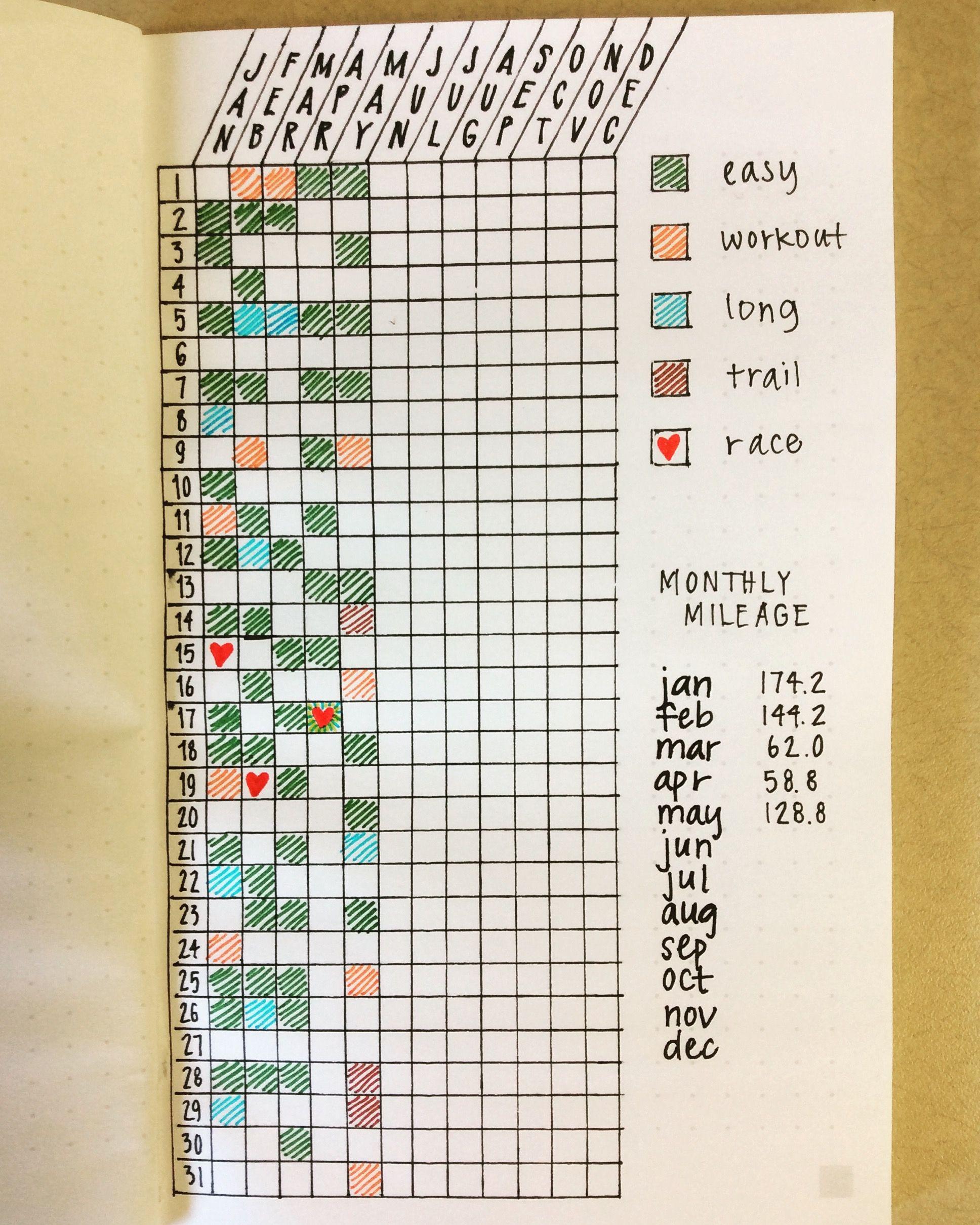 Running Log Templates 12 Free Printable Word Excel Pdf