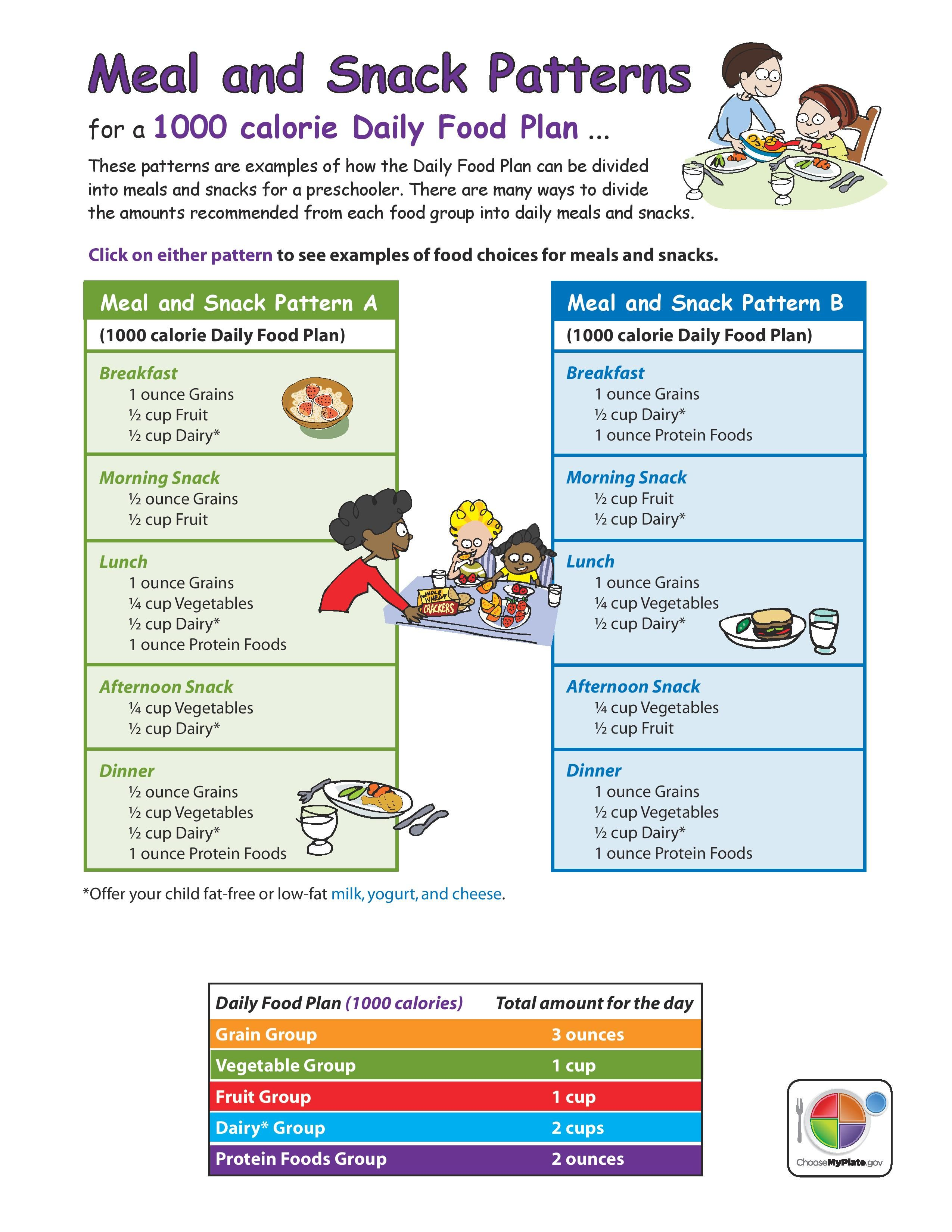 Pin By Food Pyramid On Myplate Parents Amp Teachers