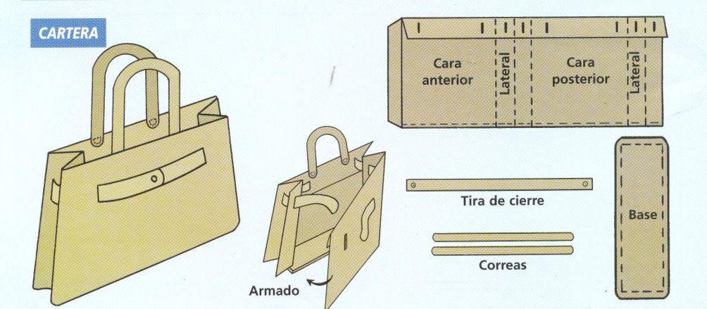 mochila carterasy bolsos cueros pinterest mochila cartera mochilas y bolsos