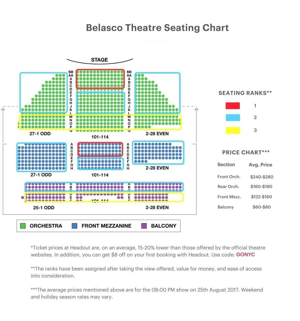 Music Box Theater Nyc Seating Chart Music Box Theater Seating Charts Chart