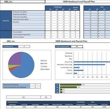 payroll analysis spreadsheet business templates pinterest. Black Bedroom Furniture Sets. Home Design Ideas