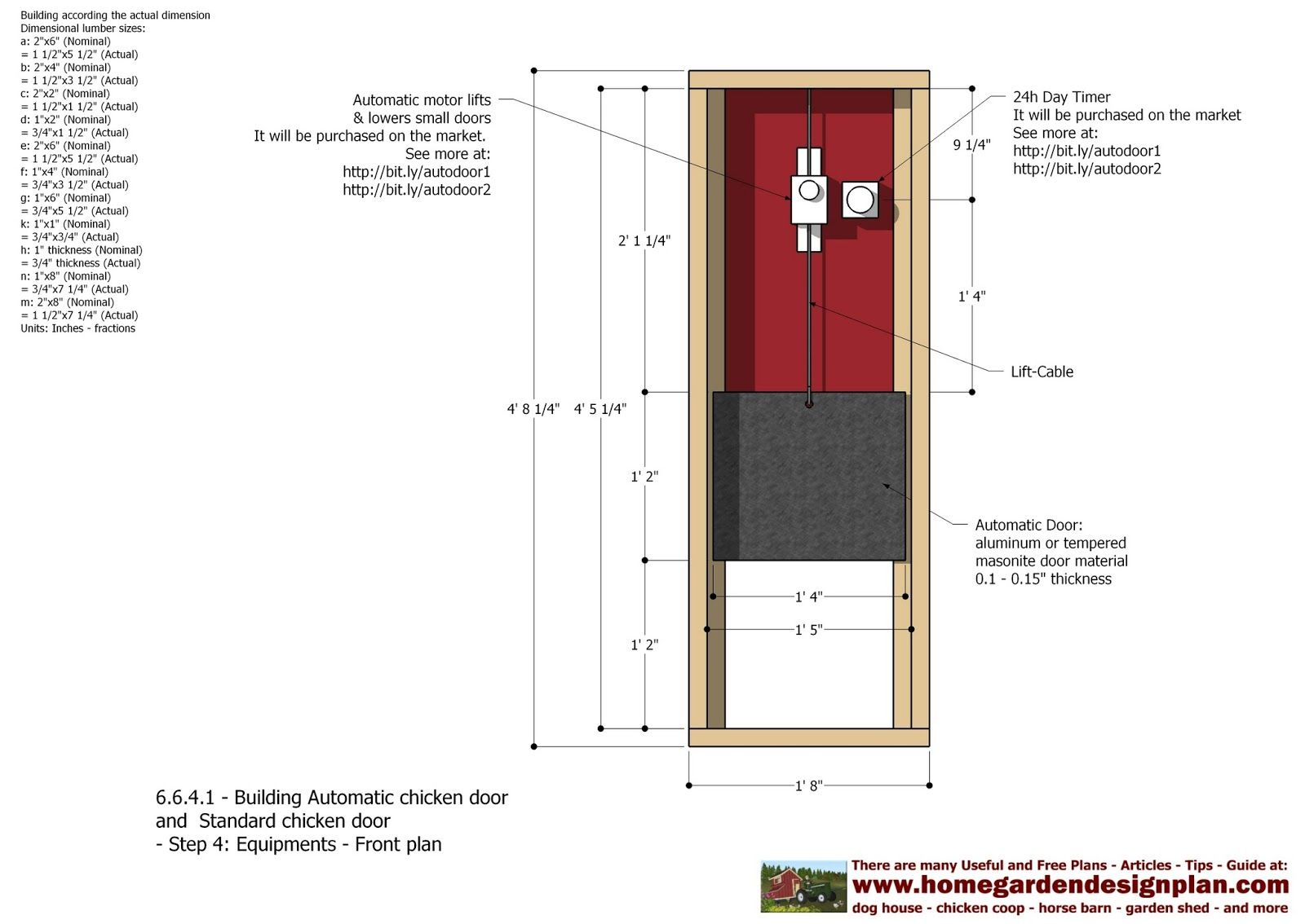 automatic chicken coop door chicken coop plans construction the rh pinterest com garage door opener wiring [ 1600 x 1134 Pixel ]