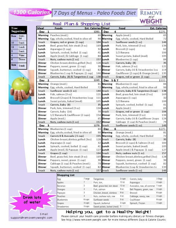 photograph about Printable 1300 Calorie Meal Plan known as Pin upon Conditioning Trip
