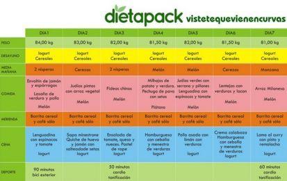 dieta+de+1300+calorias+diarias+para+hombres