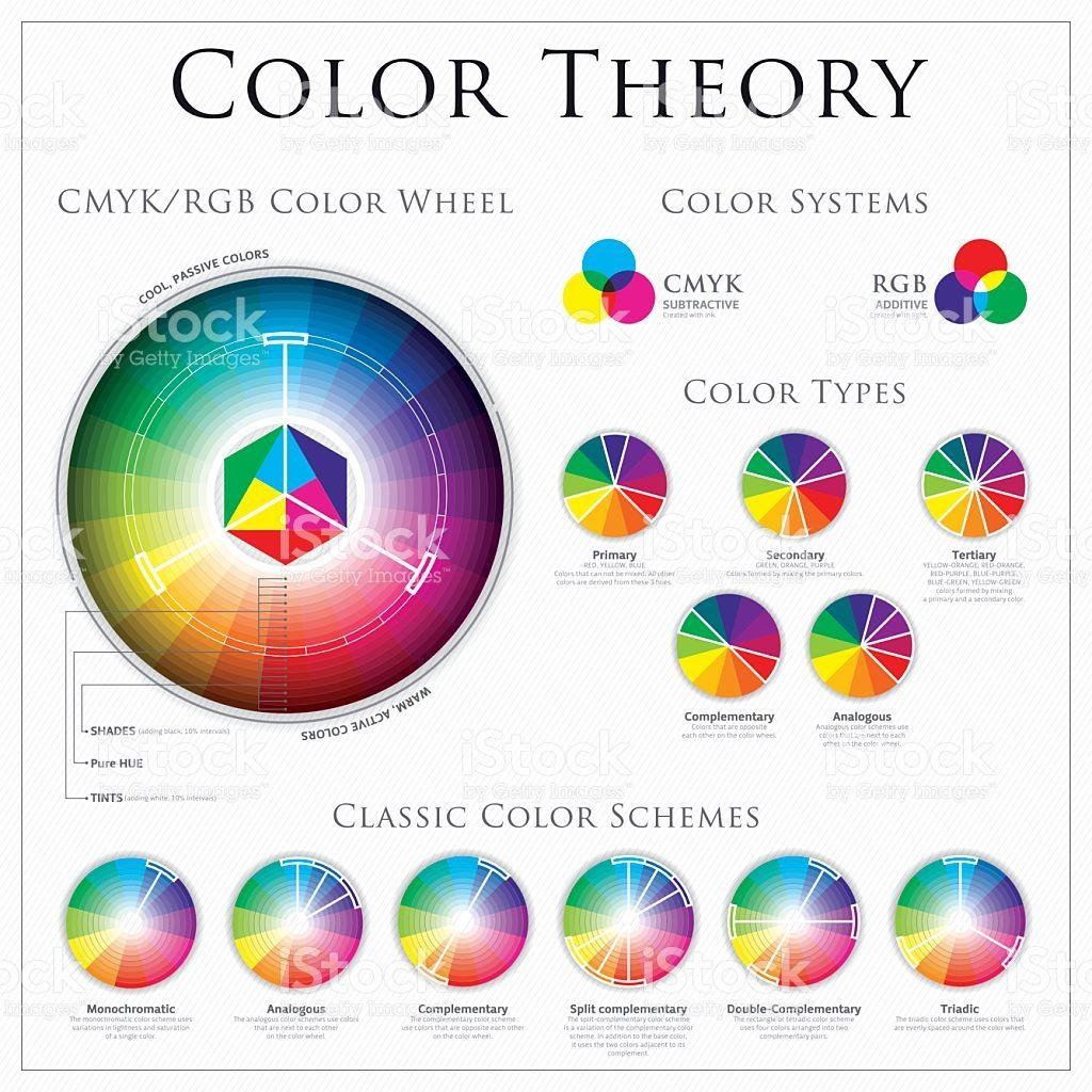 CMYK vs RGB Color Wheel Theory, systems, type and classic