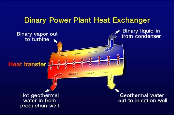 17 Best images about Geothermal Education Office on Pinterest ...