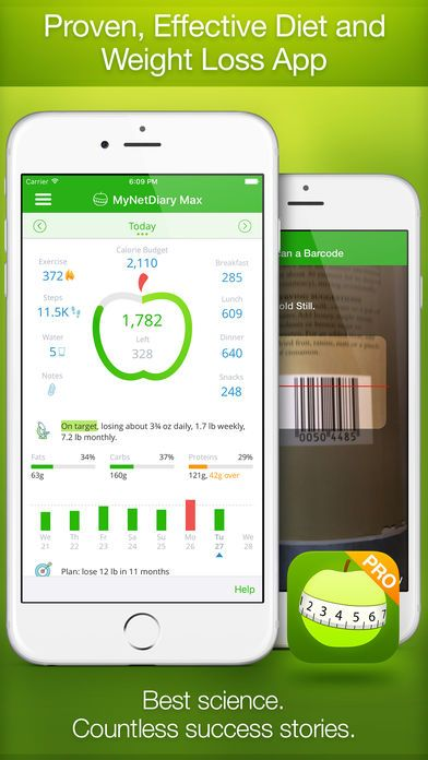 PRO Calorie Counter and Food Diary by