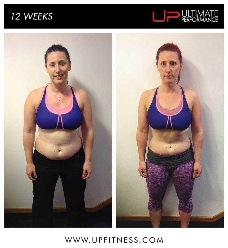 Pin on UP Transformations