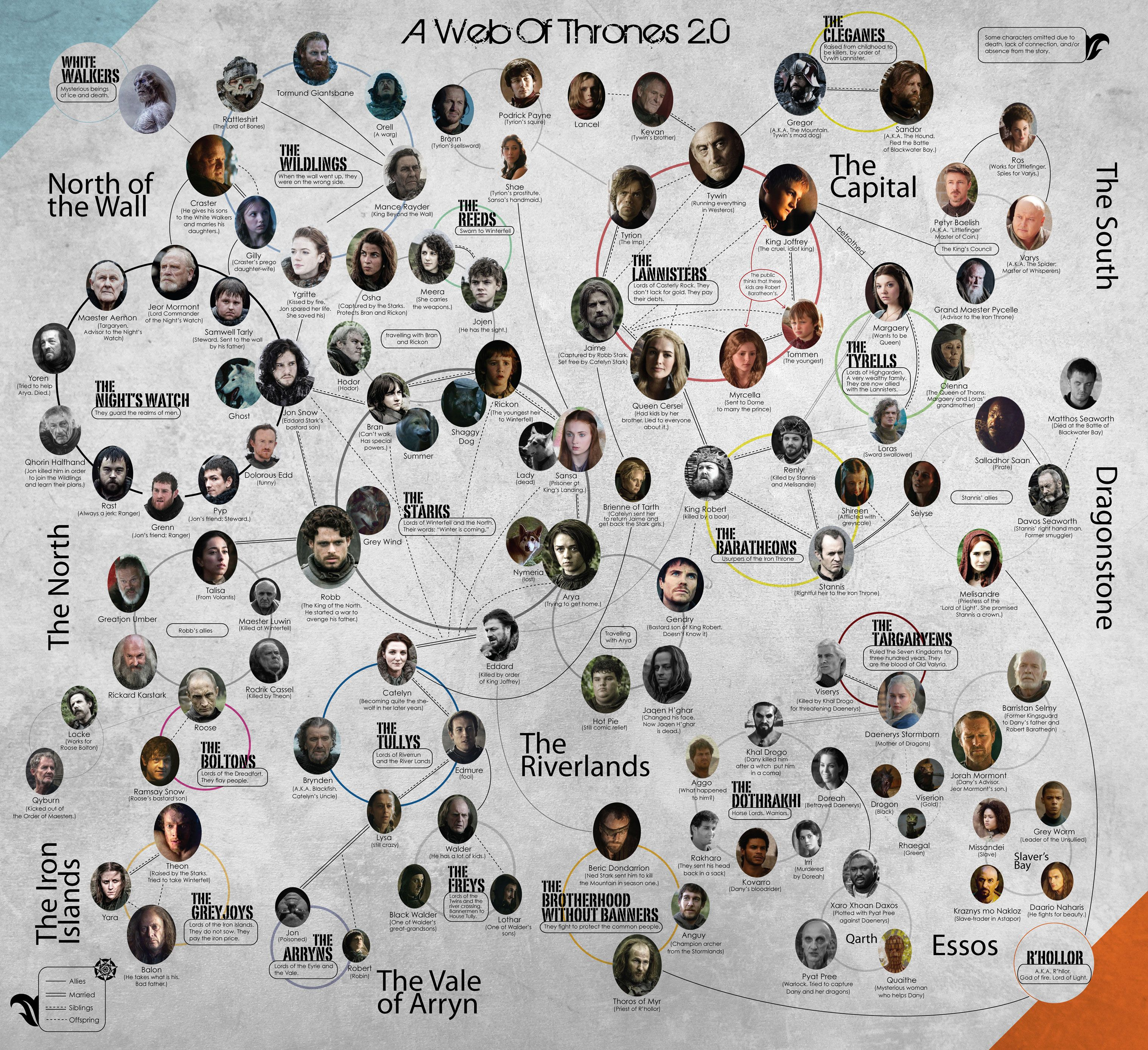 Game Of Thrones Family Tree Chart Game Of Thrones Gameofthrones