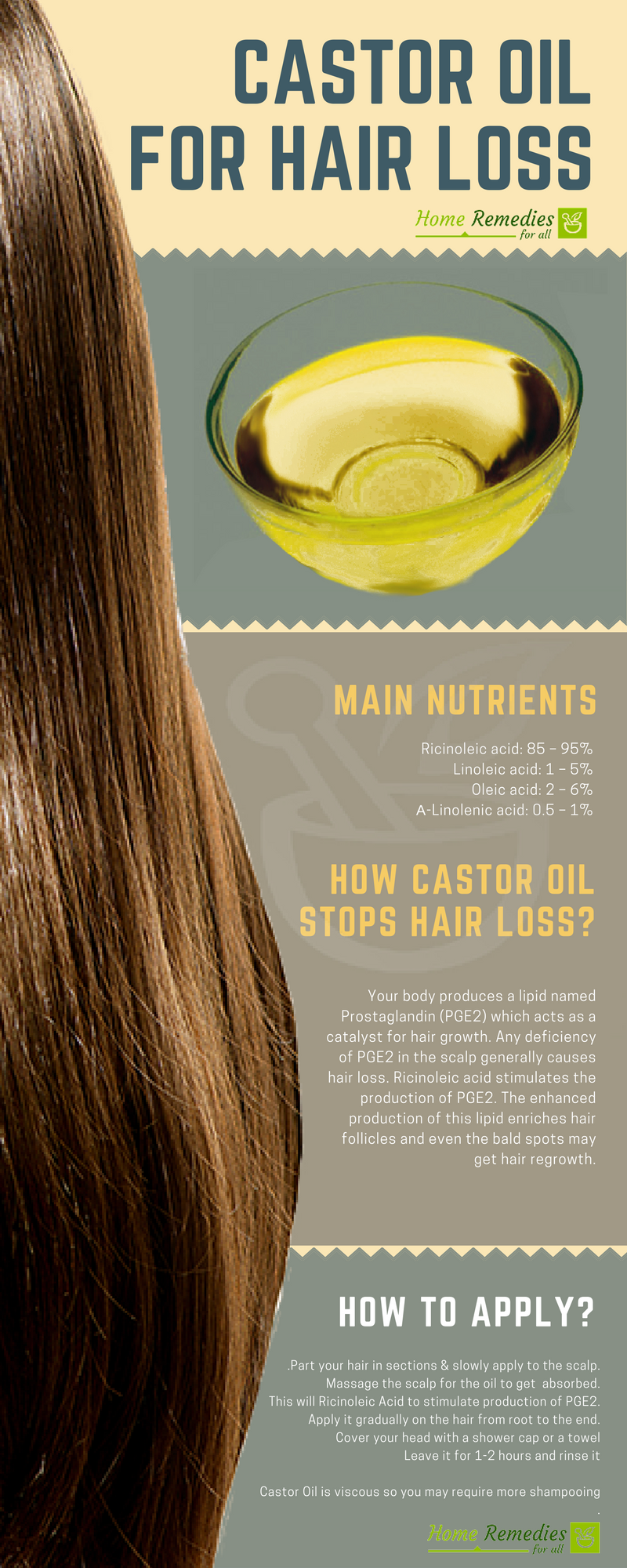 Castor Oil Is One Of The Best Home Remedies For Hair Loss Its