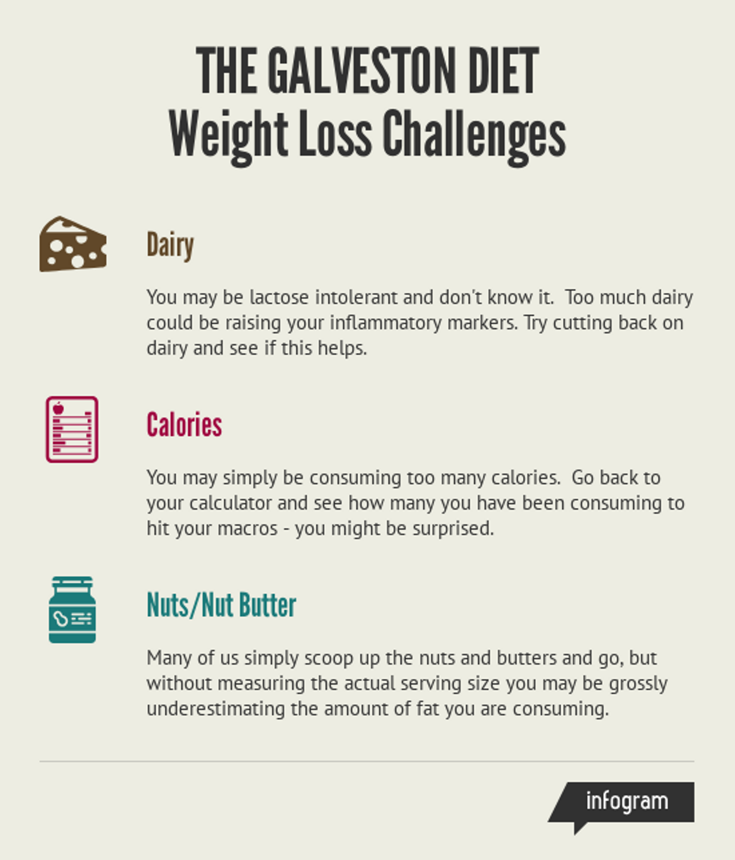 The Galveston Diet: Weight Loss Challenges | Mary Claire Wellness