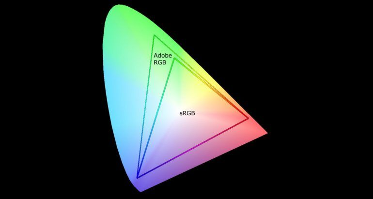 Which color space to use
