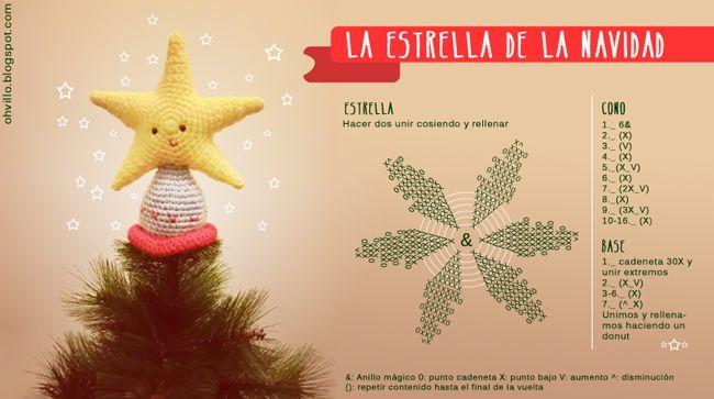 ohvillo una estrella de amigurumi para tu rbol de navidad