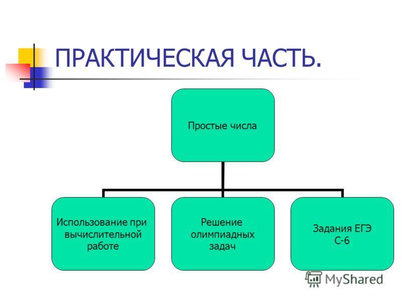 Конспект межличностные отношения 7 класс кравченко
