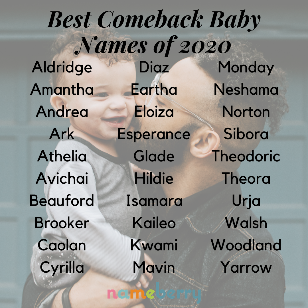 Best Comeback Baby Names of 2020