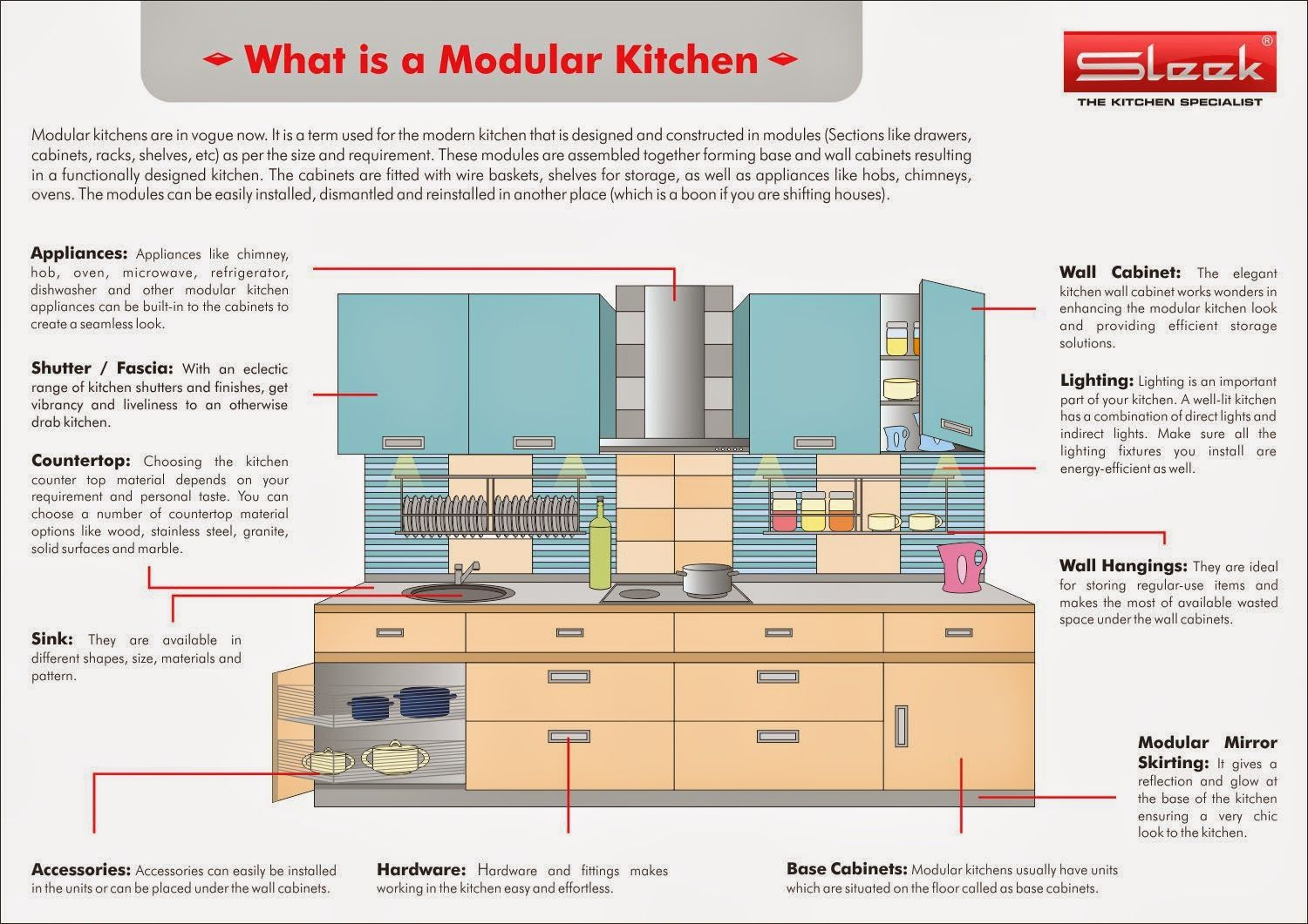 Modular Kitchens Yahoo India Search Results Kitchen Modular Kitchen Drawing Moduler Kitchen