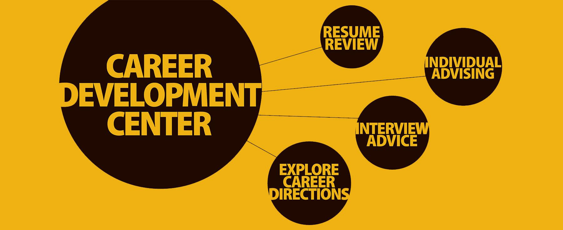 Career center resume review high school counselor