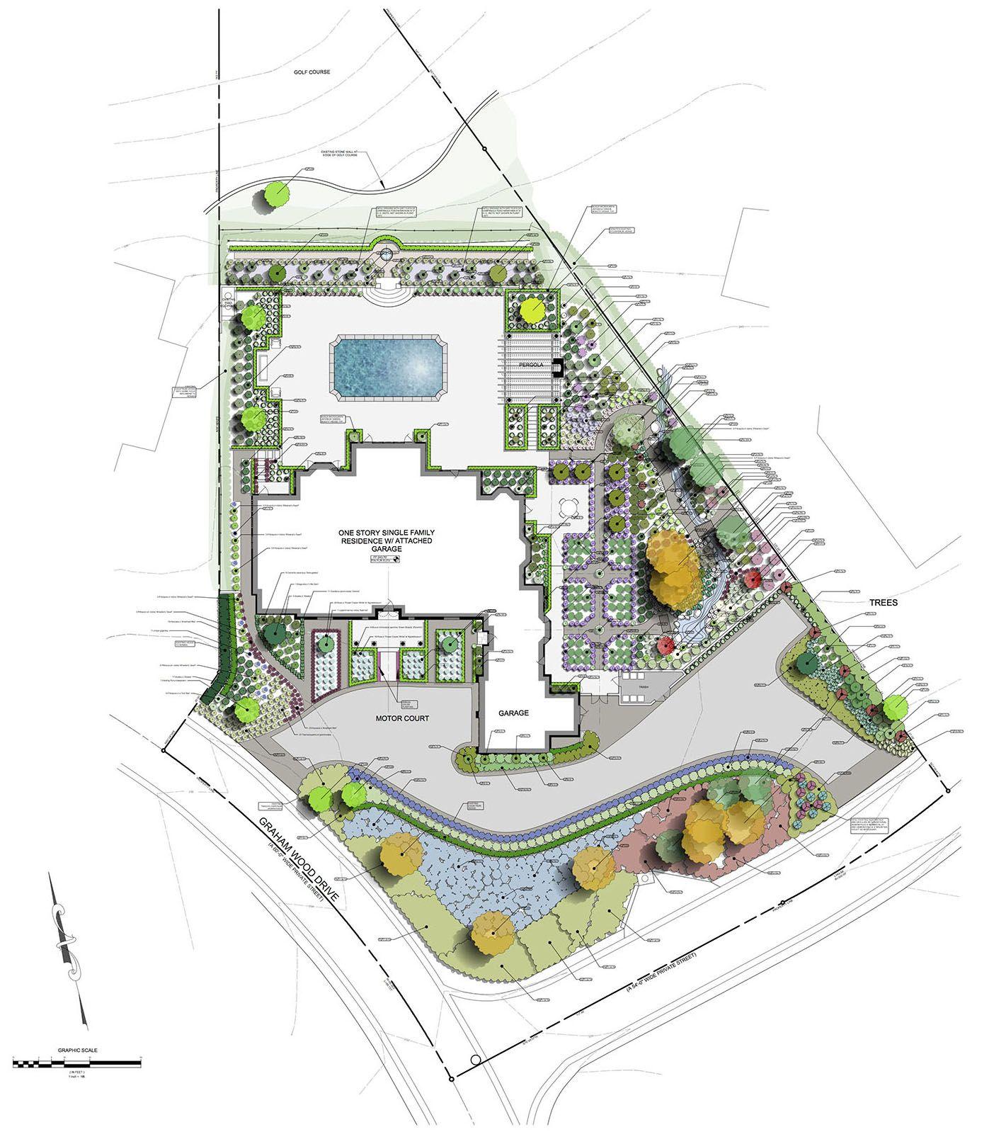 Bim And Geodesign Software Vectorworks Vectorworks Landscape Design Landscape Design Plans
