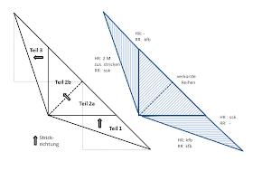Photo of Stricken und so weiter: Streifen, Streifen und Streifen Schal