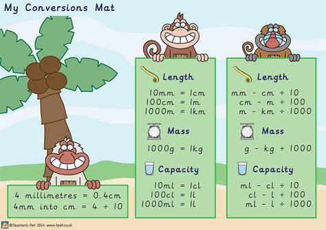 Teacher S Pet Free Classroom Display Resources For Early Years Eyfs Key Stage 1 Ks1 Math Measurement Activities Maths Classroom Displays Math Measurement