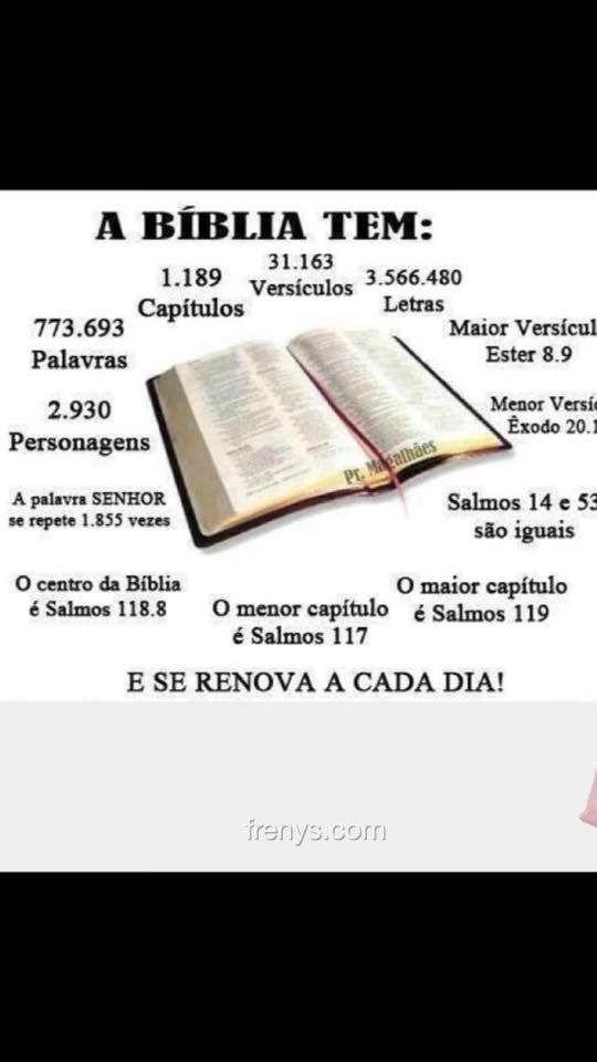 Pin De Yorleny Palacios En Artesania Biblica En 2020 Biblia