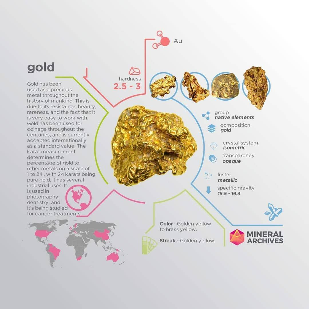 Gold Won T Tarnish Discolor Crumble Or Be Affected By