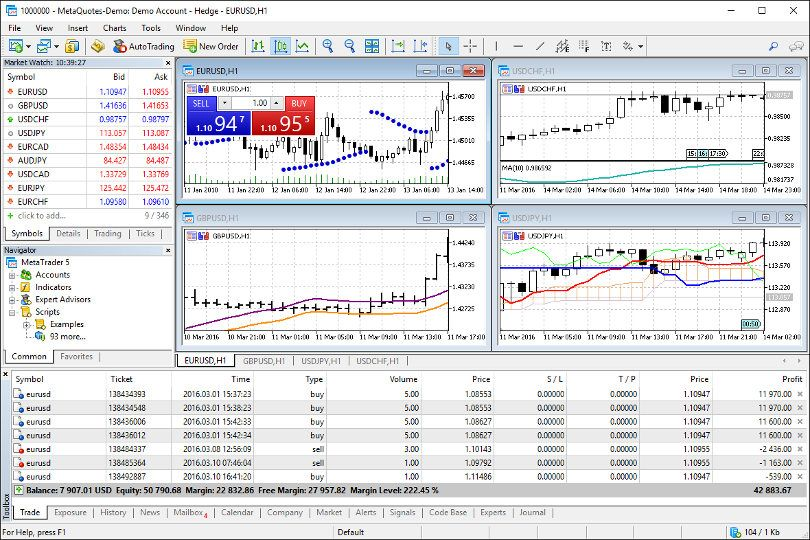 What Is The Best Forex Trading Platform
