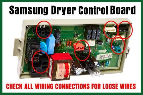 samsung dryer error code e3 how to clear what to check error rh pinterest com Samsung Dryer Thermistor Location Samsung Dryer Diagram