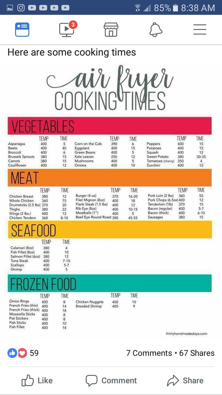 Cooking Chart Air Fryer Recipes Air Fryer Recipes Healthy Air Fryer Cooking Times
