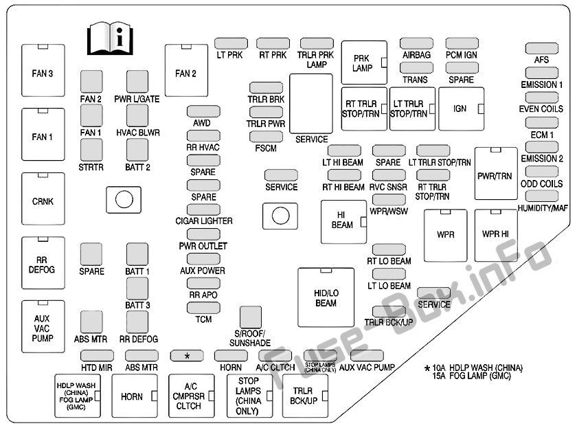 under hood fuse box diagram buick enclave (2014, 2015, 2016 2004 Buick Rendezvous Fuse Box Diagram