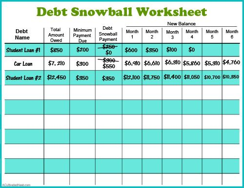 free printable debt snowball worksheet