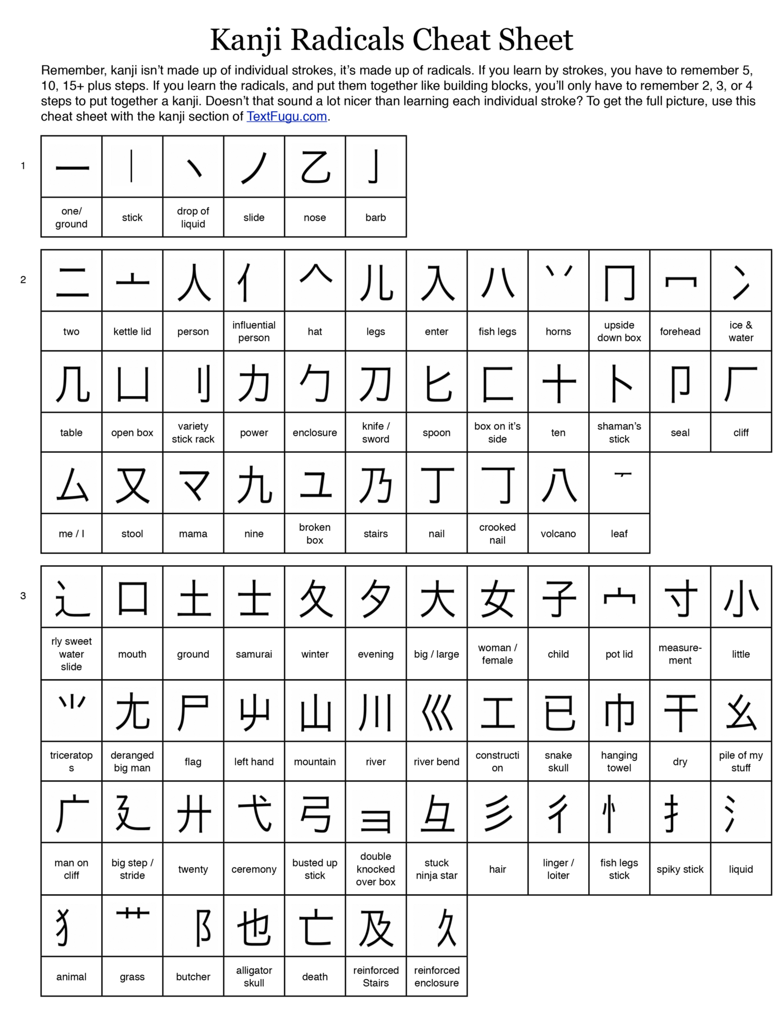 kanji radicals   Japonés   Pinterest   japanische Sprache ...